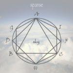 Spanse - «Sky»